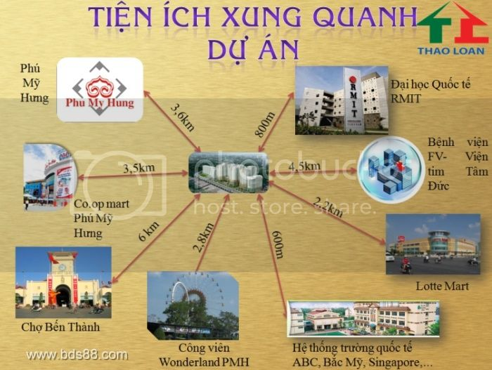 http://i880.photobucket.com/albums/ac10/dungdatxanh/thao%20loan%20logo/tienich.jpg