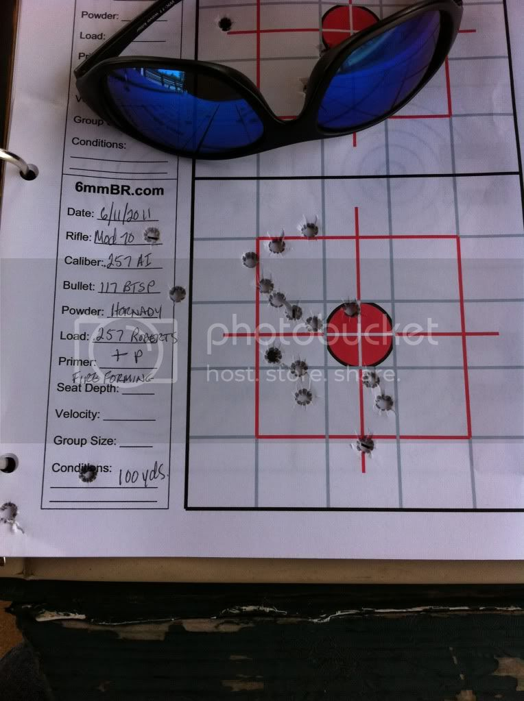 Put Target Ata Hundred Yards And See How Close Boresight Was